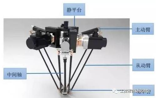 1991年,燕山大学黄真教授在研制出我国第一台六自由度并联机器人
