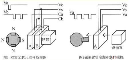 基于霍尔效应传感器的应用