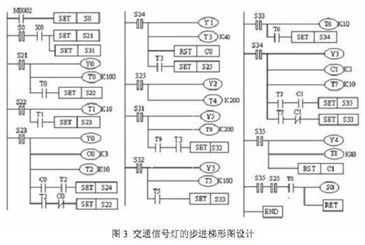 微机8255交通灯电路图