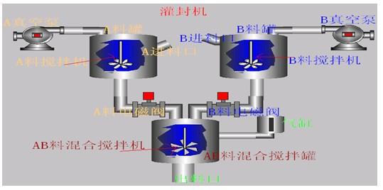 电动推杆与plc接线图