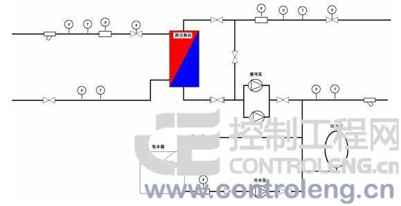 远程就地水泵控制cad电路图