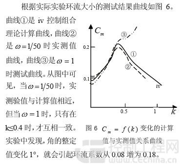 三角波,余弦波三种调制信号进行仿真, 图3 是三种调制信号产生的输出