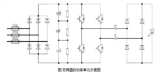 图 变频器的功率单元示意图   三.除磷系统改造的实施   1.技术原理   除磷系统使用的是高压离心泵,空转时电能消耗较大,一般除磷工作时间只占40~50%,因此如果让高压离心泵在整个生产周期中都工作,其大部分时间都会处于空转状态,有较多的的电能被浪费掉。采用髙压变频调速控制除磷水泵转速,即根据除磷系统蓄能器液位(或压力)调节高压离心泵的转速控制工程网版权所有,当蓄能器液位达到上工作液位或压力达到上限时,离心泵降速运行;当蓄能器液位达到下工作液位压力达到下限时,离心泵升速运行, 达到稳定控制输出压力