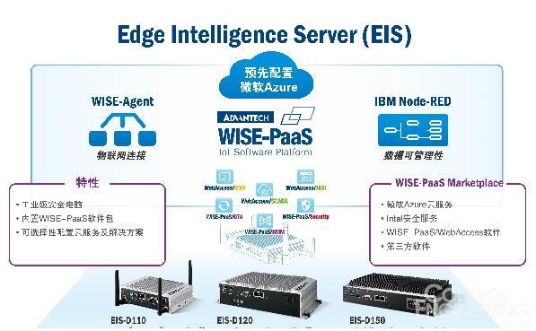 研华最新推出IoT边缘智能服务器(EIS),构建边缘到云应用