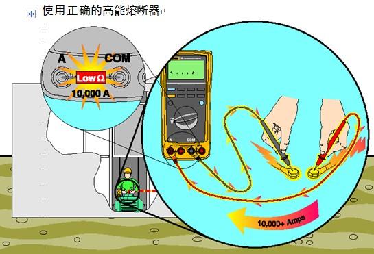 电气测量安全基本知识