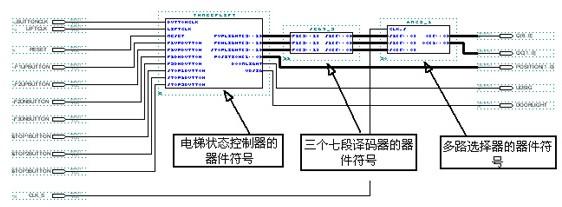 1 引言   Max+Plus是Altera公司提供的FPGA/CPLD开发集成环境,它可独立完成简单VHDL程序的编译。然而,自动电梯控制程序是一个复杂的状态机描述,Max+Plus无法独立完成该程序的综合编译。Synplify Pro是 Synplicity 公司针对复杂可编程逻辑设计的 FPGA 综合工具,它带来了无与伦比的电路性能和最有效的可编程设计的资源利用率,所独有的对电路的调试与优化功能和极快的运算速度使之成为了业界倍受欢迎的的综合工具。Synplify pro所特有的FSM综合器可以