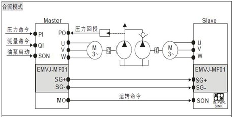 ce103a注塑机电路图