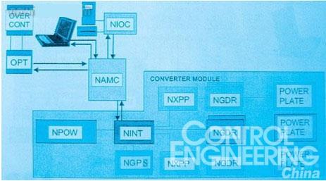 acs800调试电缆cdp-312电路图