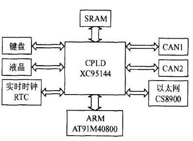 3120光耦驱动电路图