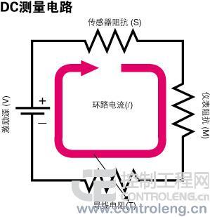 例如,如果你想从一个单独的控制室测量通过直流电机的电流 www.