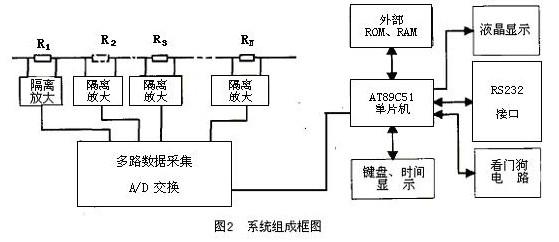 电路 电路图 电子 原理图 559_242