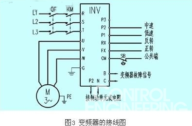 使变频器运行电流小于额定电流的80%