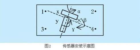 液电压力开关可以检测各个支腿是否着地,避免虚腿调平.
