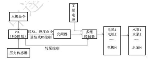 台达调速电机接线图