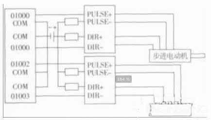 图4 带正反转二轴运动控制接线图