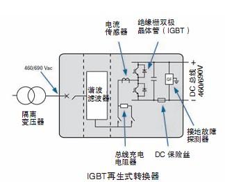 pwm晶闸管驱动电路图