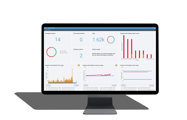 NI发布SystemLinkTM企业版软件