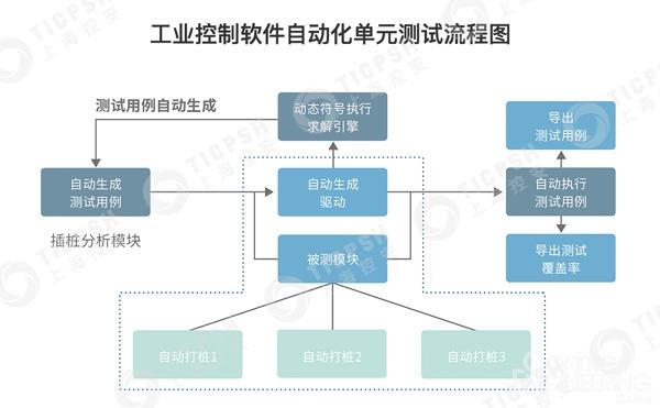 台积电遭病毒攻击 上海控安提醒工控安全不容小觑