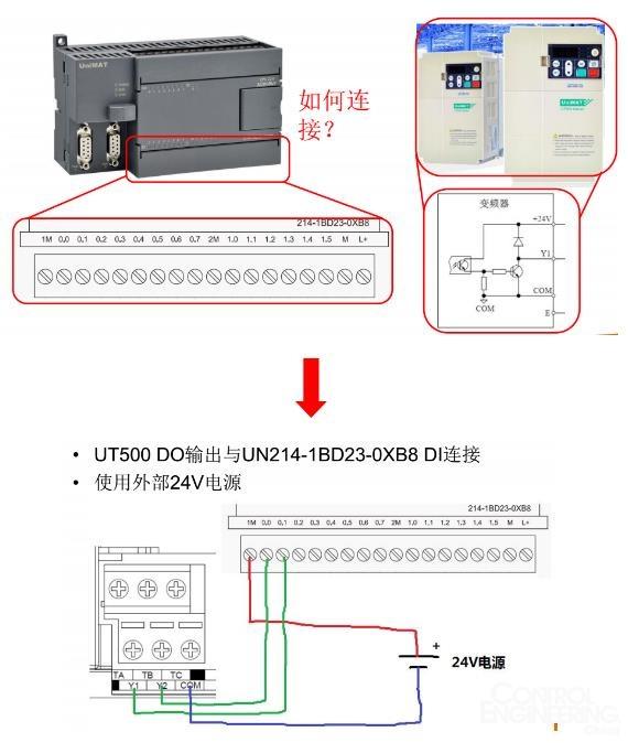 变频器输出端子与plc输入点如何连接