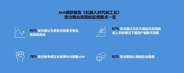 "MiR调研报告探索制造业自动化""痛点""为业界进一步部署自主移动机器人排疑解惑"