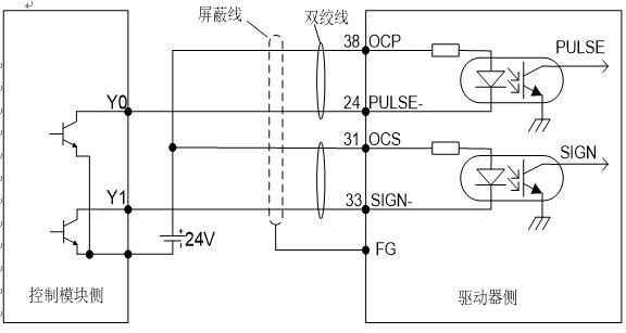 plc接伺服电路图