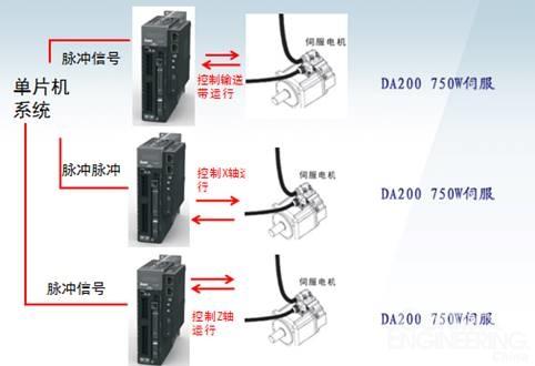 图4-方案拓扑图   5.伺服参数调整和配置   5.1 DA200伺服接线图
