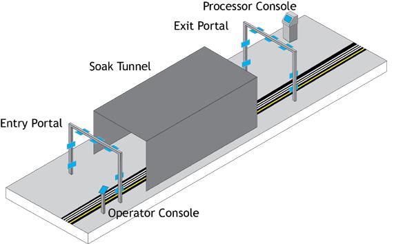 智能工厂用智能无线方案发现漏水