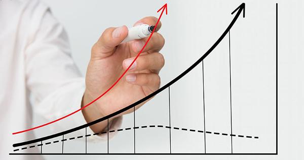 跃升!国际自动化市场业绩迈向新高峰