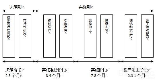 微模块列间空调气流结构