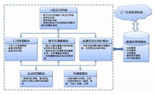 建立数字化检测技术体系