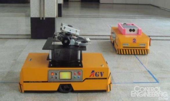 AGV机器人多代理路径寻的四大研究方向