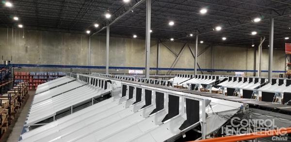 英特诺携手美国Conveyor Handling Company提供高效的鞋履分拣解决方案