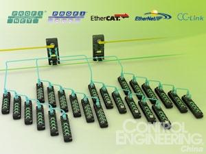 全面支持工业以太网的分布式IO——Spider67