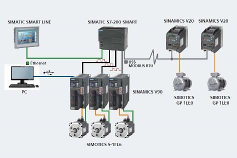 PLC和变频器进行配合时所需注意的事项