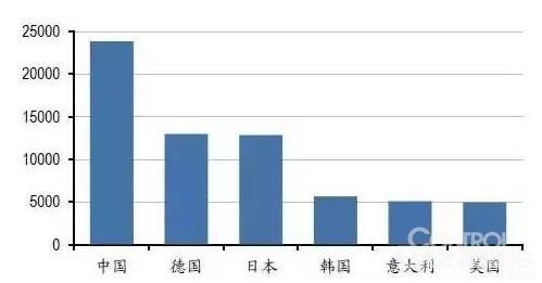 数控机床电主轴市场行情及机床行业趋势分析