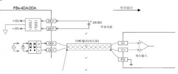 plc模拟量输出模块fbs-4da的接线图