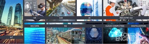 5G、IIoT、车联网、卫星等研发测试技术风向,NIWeek2019全面透射