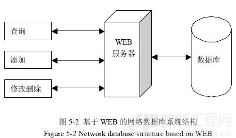 adc0809查询方式电路图