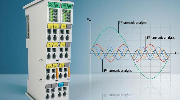先进的能源管理与预测性维护——用于电源监测的EtherCAT