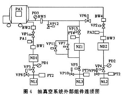 和输出信号如控制固态继电器的脉冲及所选定plc型号