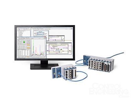 NI将时间敏感网络(TSN)集成至CompactDAQ平台