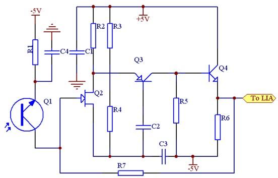 图5探测器前置放大电路原理图 第一级为场效应管(FET)共源极放大器,FET具有输入阻抗高,热噪声低的特点,共源极接法有较高增益,输入为电压变量,输出为电流变量,在放大区小信号工作时,可看作系数为G的线性跨导放大器。 第二级为PNP晶体管共基极放大器,R3,R4构成直流偏置,C2为交流旁路,使基极与地交流短路,成为公共参考点,发射极输入,集电极输出。放大器的特点是频率特性好、电压增益高、无电流增益、输入阻抗低、输出阻抗高,正好与前后级匹配。 第三级为NPN晶体管共集电极放大器,此电路以集电极通过电源回路