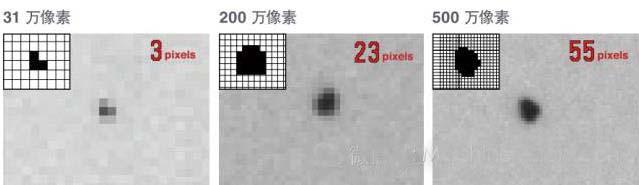 机器视觉检测的基础知识——分辨率,精度,公差