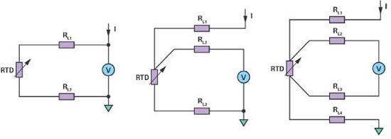適合高精度測量應用的完全集成式4線RTD溫度測量系統的簡單實現