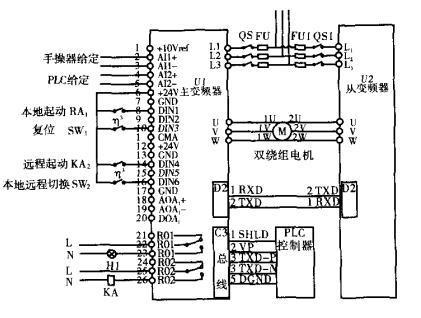 七,外部过载保护   变频器的电路中提供电机过载保护.