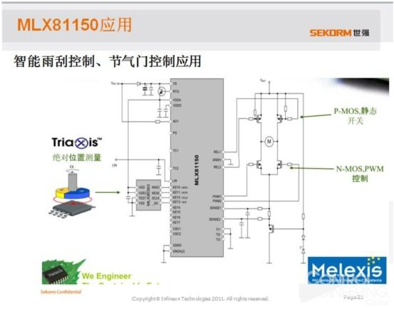 eps(电动汽车助力转向系统)是由ecu(电子控制单元)通过传感器