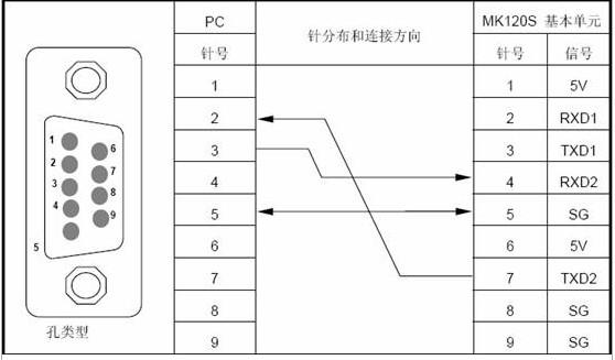 9针串口rs485接线图相关图片展示_9针串口rs4-rs485接线