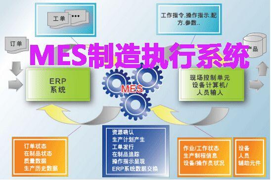 MES与KD作业过程的关系