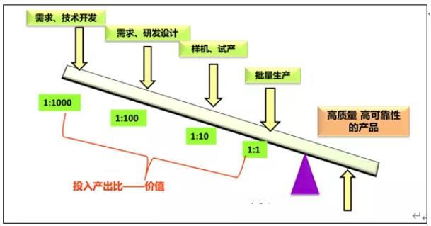 林雪萍 | 中国质量十问