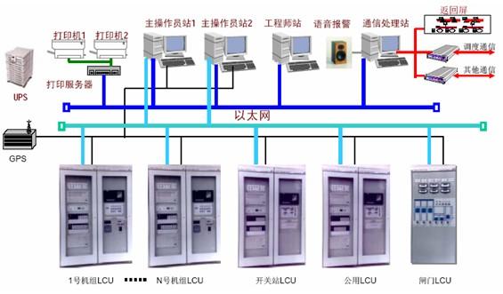 泰安电力系统地理位置接线图